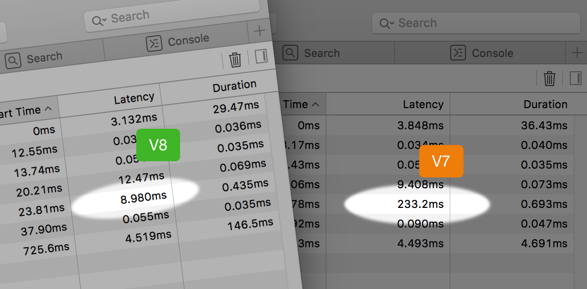 Screenshot showing server latency in Vaaadin app with large in-memory dataset in version 7 and version 8.