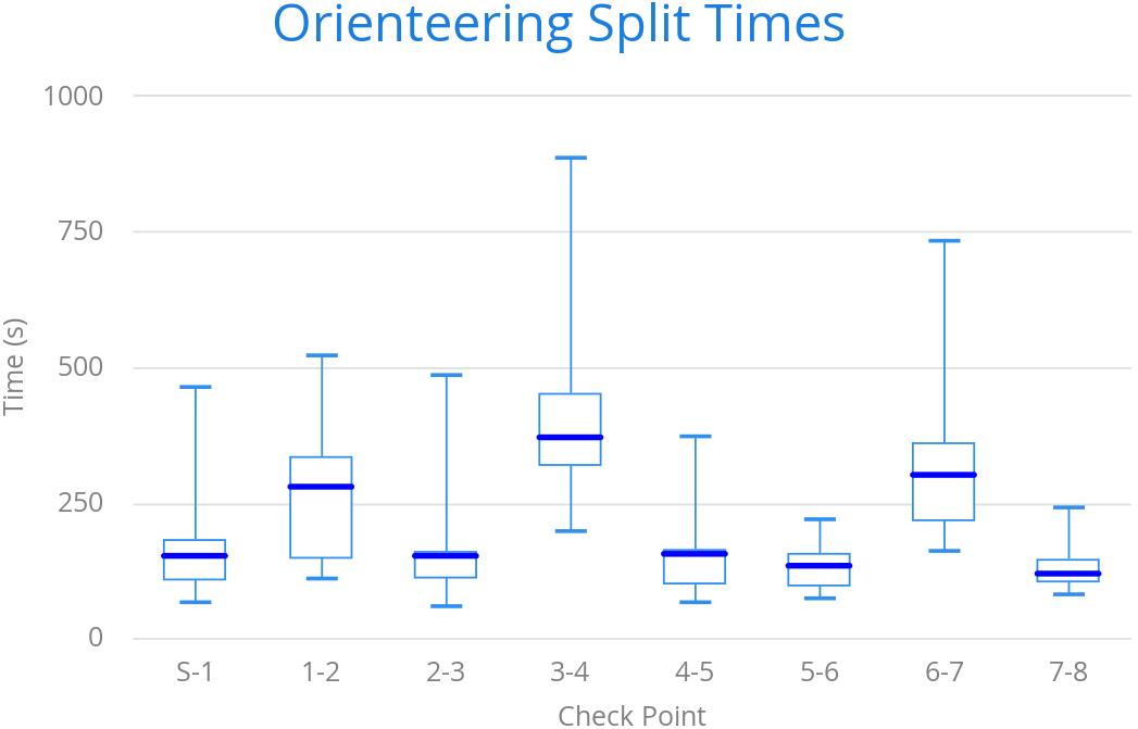 Chart Types | Vaadin Charts | Vaadin 10 Docs