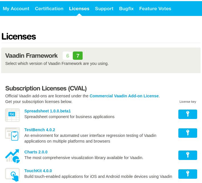 Installing Commercial Vaadin Add-on License | Vaadin
