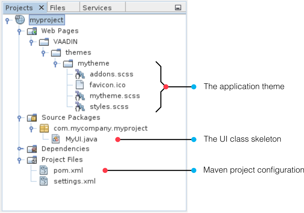 Creating a Project with the NetBeans IDE | Vaadin Framework